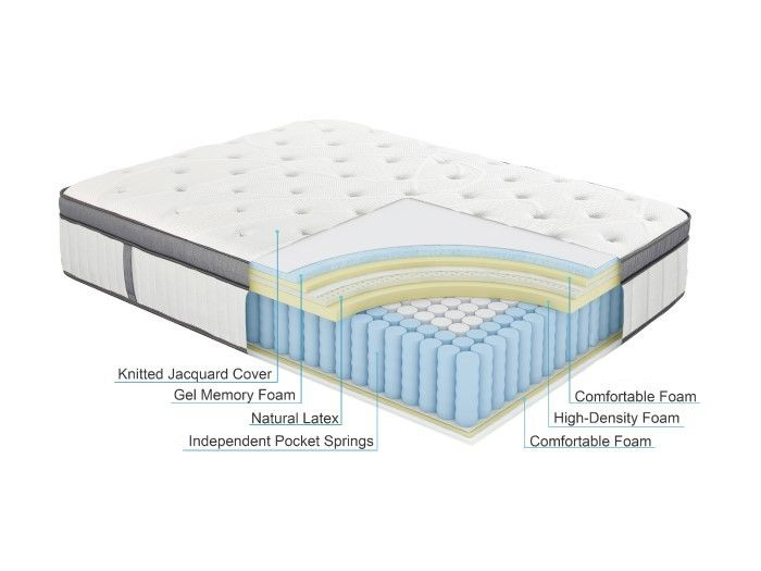 front view of an image of Hibernate King Size Mattress with Natural Latex, Pocket Springs, Pillow Top and Gel Memory Foam