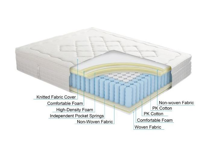 image of Myer Queen Size Mattress with Pocket Springs, Pillow Top and comfortable foam